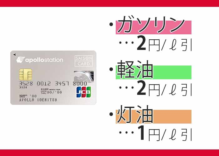 apollostation cardで給油割引 紹介画像