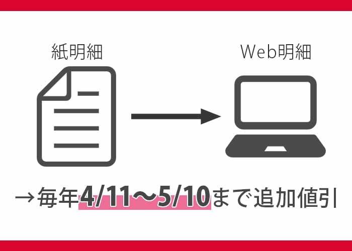 apollostation card Web明細の利用で毎月5月はさらに値引き イメージ画像