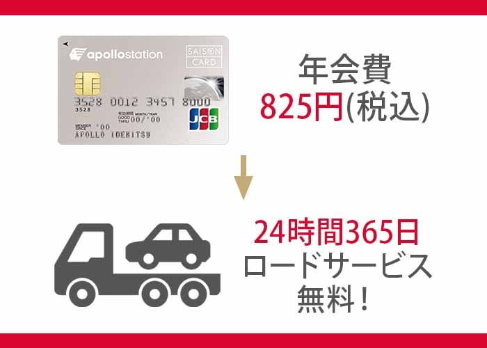 apollostation card 追加オプションでロードサービスが24時間365日使用可能 イメージ画像